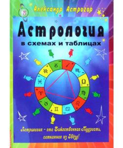 """Астрогор А. """"Астрология в схемах и таблицах"""""""